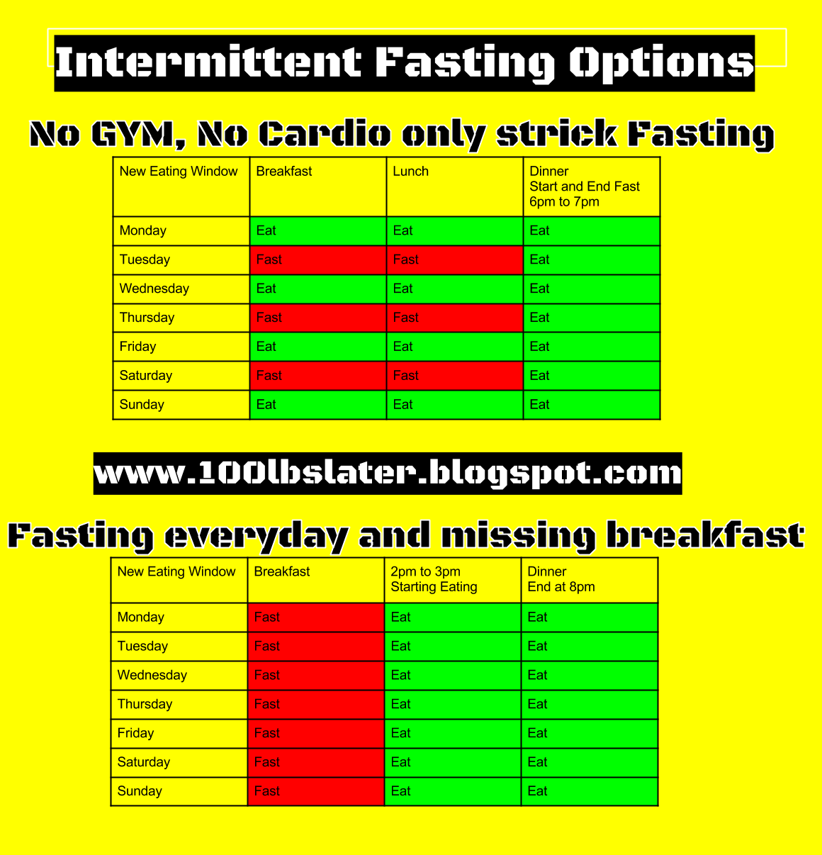 Fasting Mimicking Diet Do-It-Yourself Guide