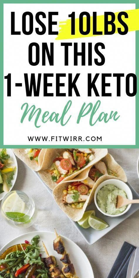 Keto Diet Menu 7Day Keto Meal Plan for Beginners7Day