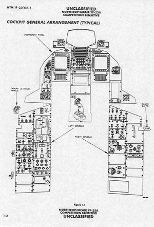 Northrop YF-23 ATF plans & drawings  YF-23 3 view drawing  | F-4,F-8