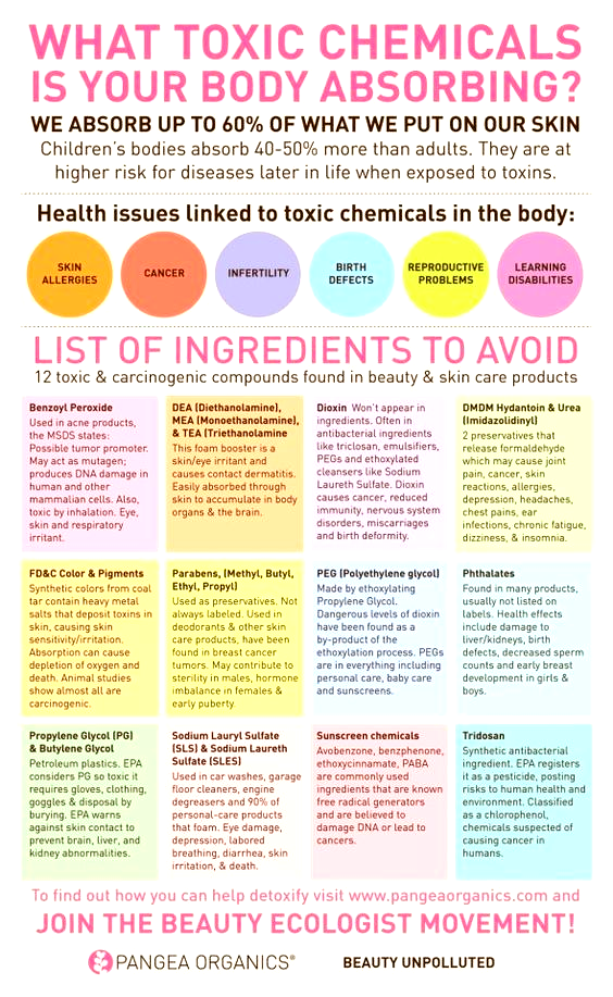 12 Harmful Ingredients In Skin Care Products You Must Avoid Live Love Fruit Health Organic Skin Care Natural Skin Care