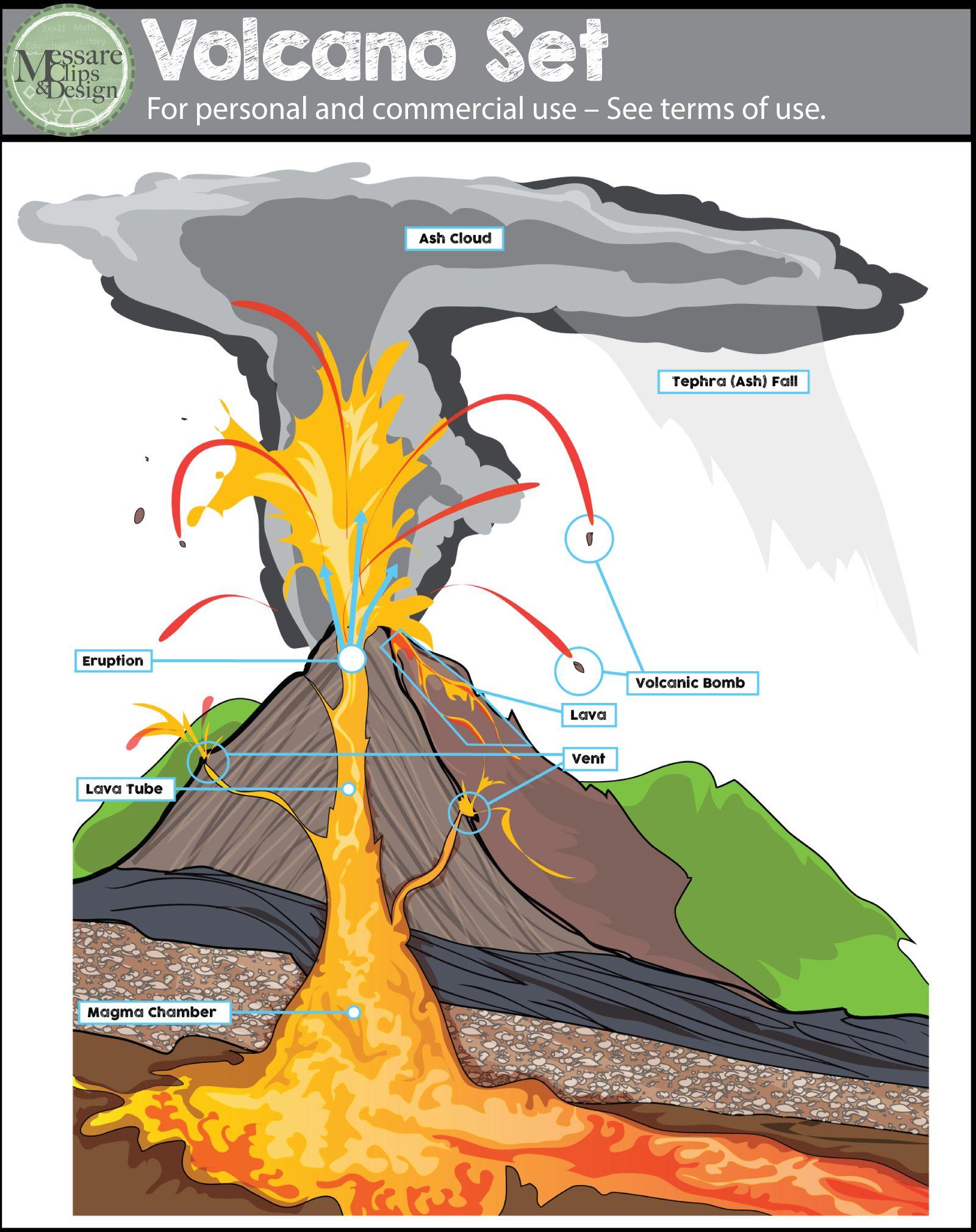 Volcano Clip Art Set Messare Clips And Design
