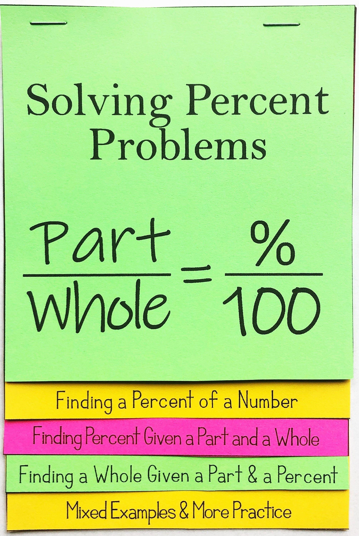 Solving Percent Problems Flip Book Foldable 6th Grade Math