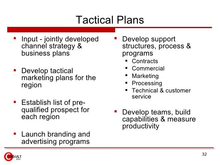 Tactical Plans UlLiInput  Jointly Developed Channel Strategy
