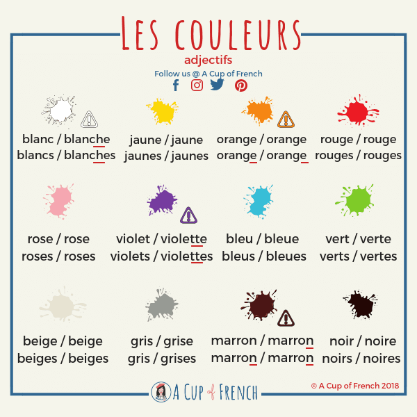 Colours Used As Adjectives Learn French French