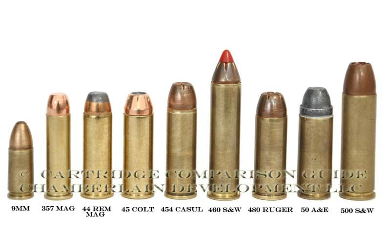 Handgun Ammo Size Chart Yahoo Image Search Results