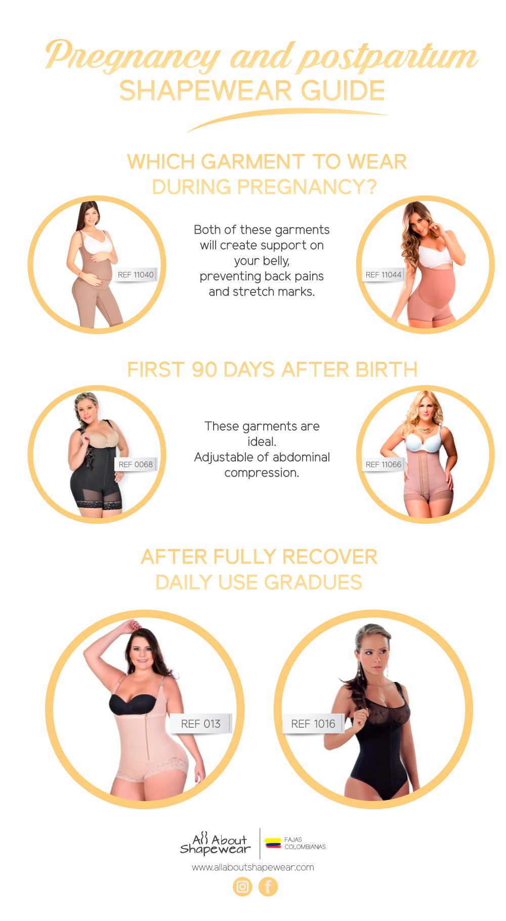 5978a7521415c Check out Our Pregnancy   Post Partum Shapewear Guide. Compression Garments  for all Stages of Your Life.