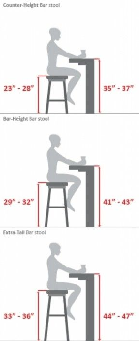Outdoor Bar Restaurant Dimensions   Google Search