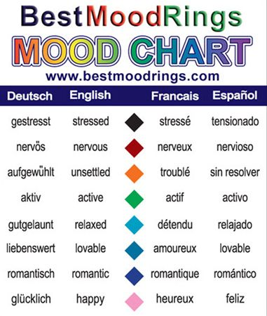 This photo is  chart of mood ring colors and how they pertain to someones emotions also  either posses the power deceive jewelry or   here rh pinterest