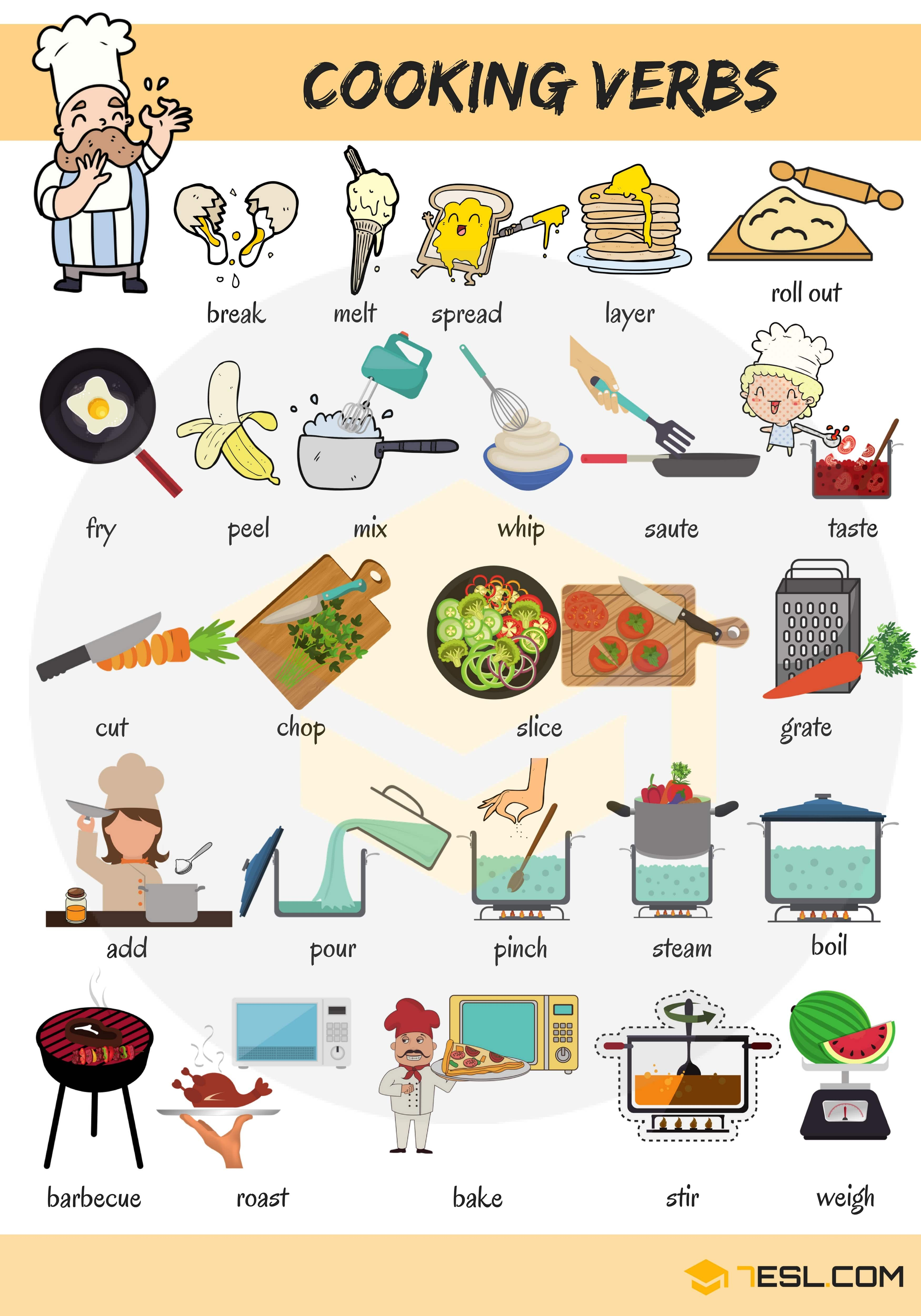 20 useful cooking verbs in english anglais langue et - Cuisiner traduction anglais ...