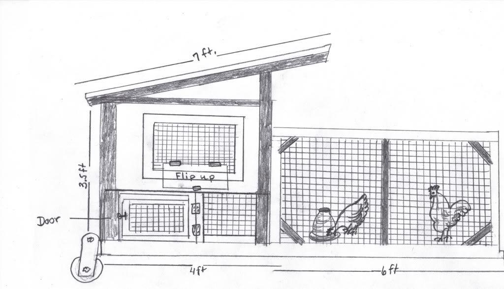 Genial How To Build Chicken Coop Plans Free Same Pictures How To Build Chicken  Coop Plans Free DIY Chicken C.