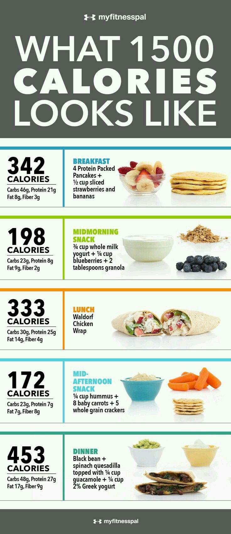 Top 10 natural weight loss products photo 2
