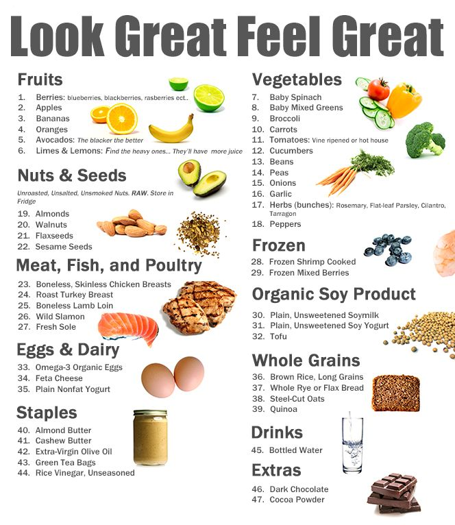 Anti-Inflammatory food items | Anti-Inflammatory | Healthy food list, Healthy eating, Healthy ...