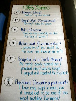 3rd Grade Thoughts: Hook your reader with a great beginning anchor chart!  Need to add examples with my posters!