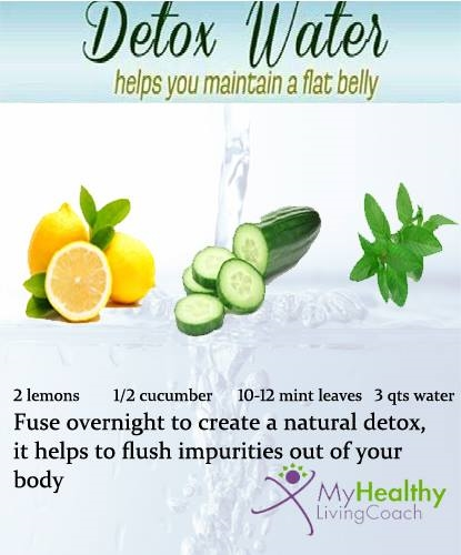 Detox water that helps you maintain a flat belly! From My Healthy Living Coach. See more detoxing tips like this at http://www.myhealthylivingcoach.com/category/healthy-living/detox-diet/ #weightlossmotivation