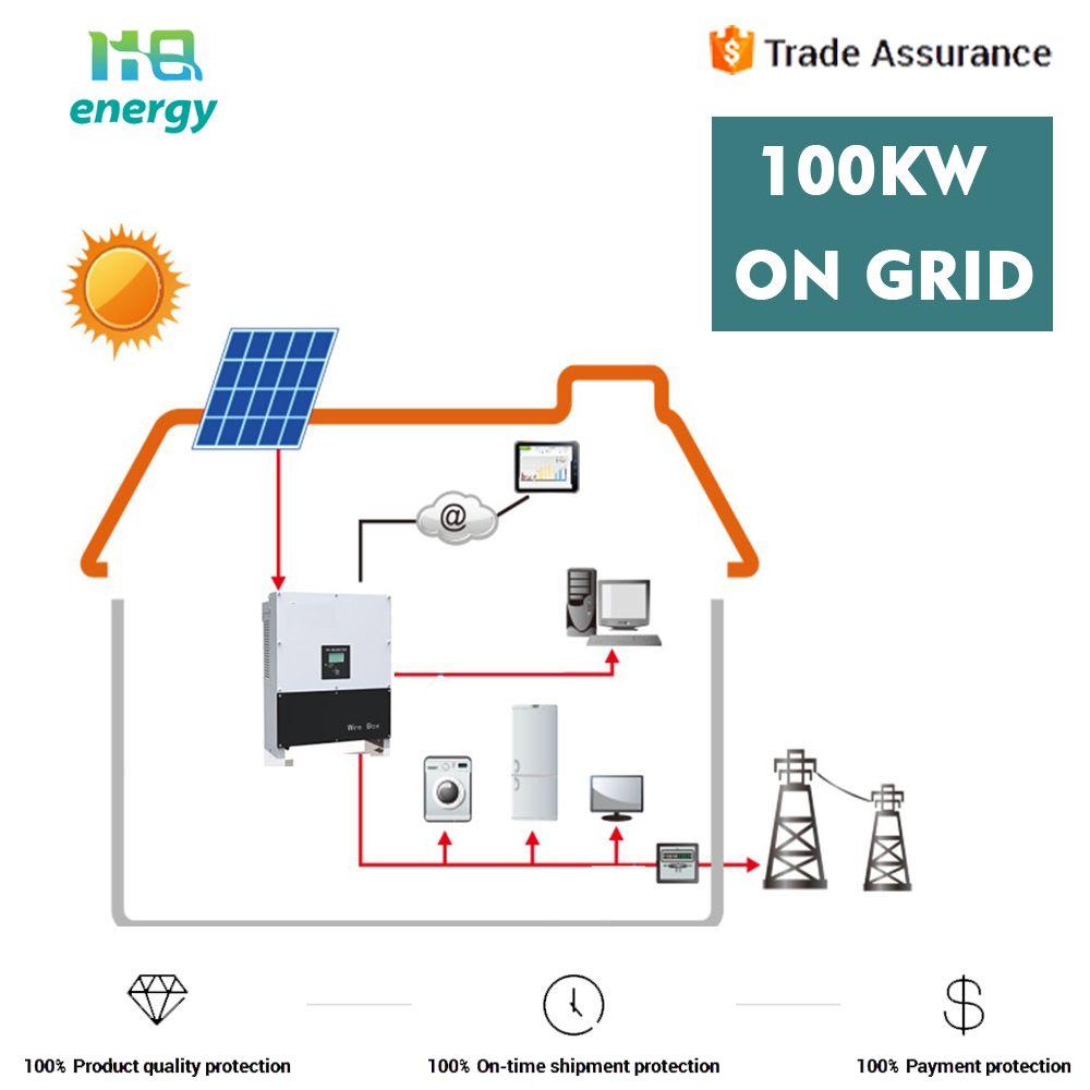 Off Grid Wiring Diagram | Grid, Off grid solar power, Off ...