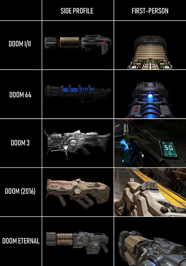 Pin On Doom