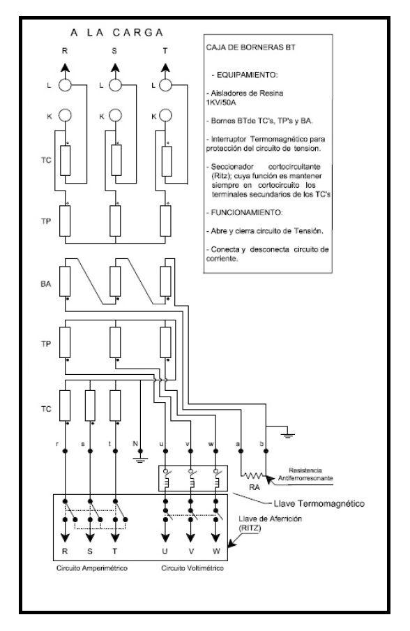 esquema de conexiones 3 fase transformador de medida