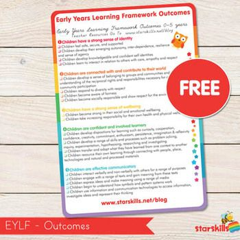 Eylf early years learning framework outcomes k4 for Early years learning framework planning templates