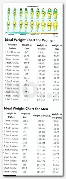 Cvs weight loss products photo 5