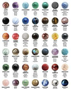 Gemstones and Crystals Poster by Zapista OU