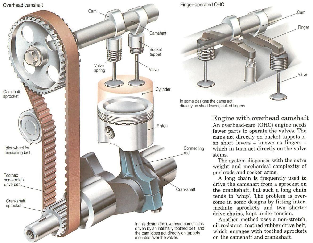 Epingle Par Eube Casse Sur Engine