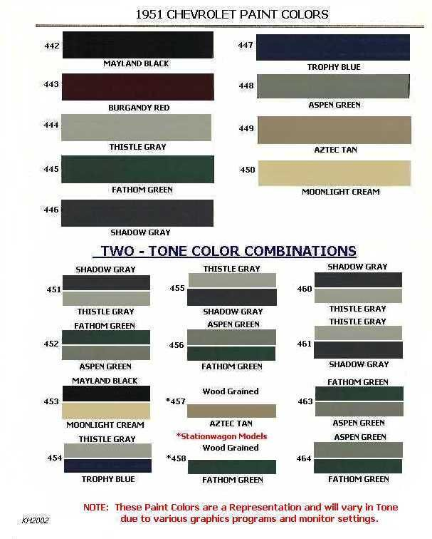 1946 Chevy Truck Original Paint Colors Further 1968 Ford