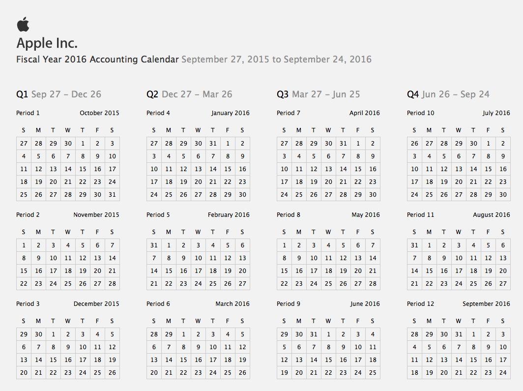 Calendar Year Or Fiscal Year Di 2020