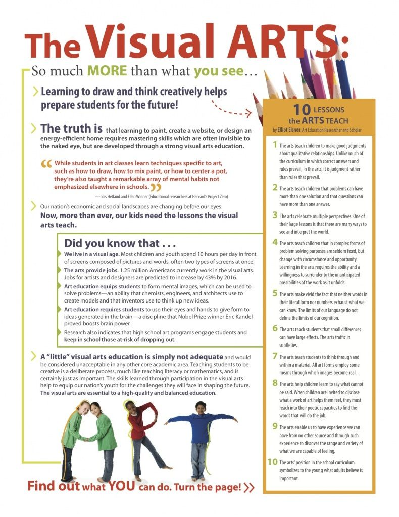 learning value of visual arts ece Serve and act on behalf of children must inform the public about the value of arts (1992) a naea briefing paper: developmentally appropriate practices for the visual arts education of mathematics, music and movement: exploring concepts and connections early childhood education journal.