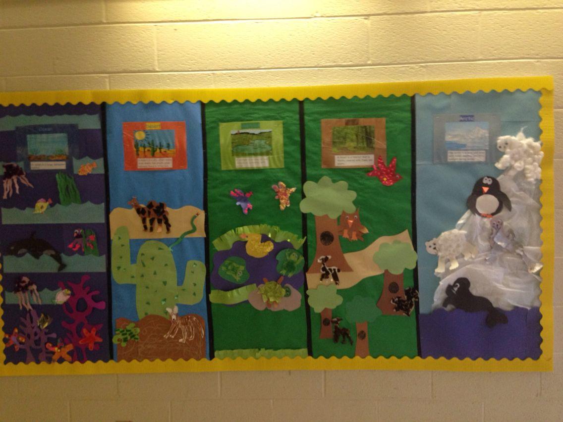 Habitat bulletin board my classroom creations for Decoration habitat