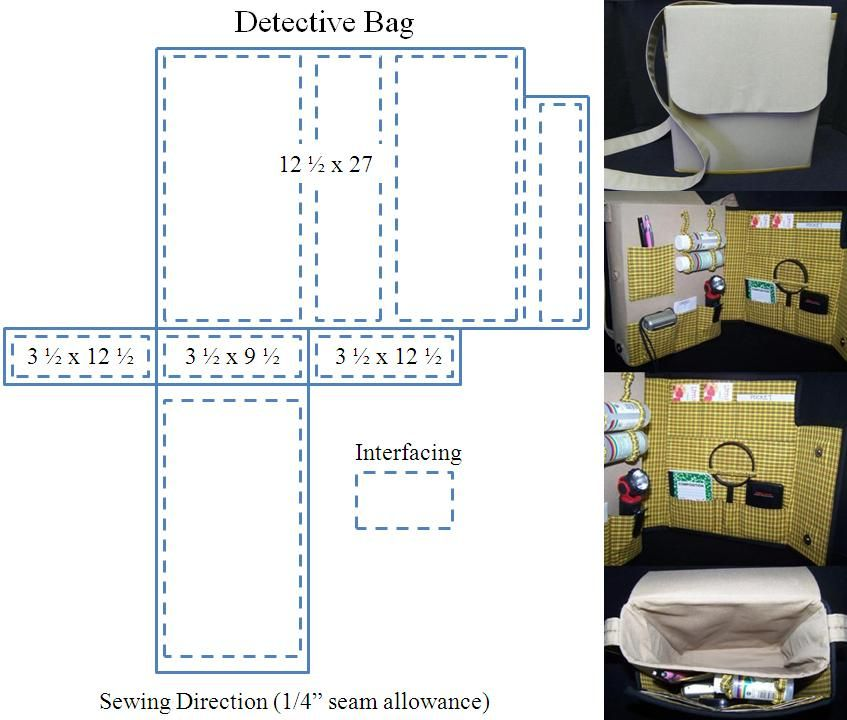 Detective Bag Sewing Pattern Directions | Papeleria | Pinterest ...