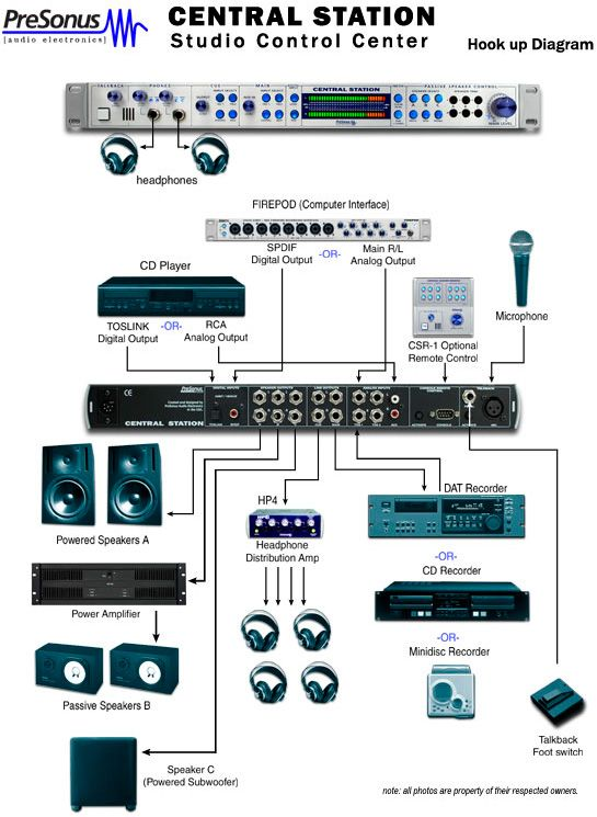 pin by presonus on hook up diagrams pinterest studio audio and rh pinterest com PA Sound System Setup Diagram Band PA System Setup