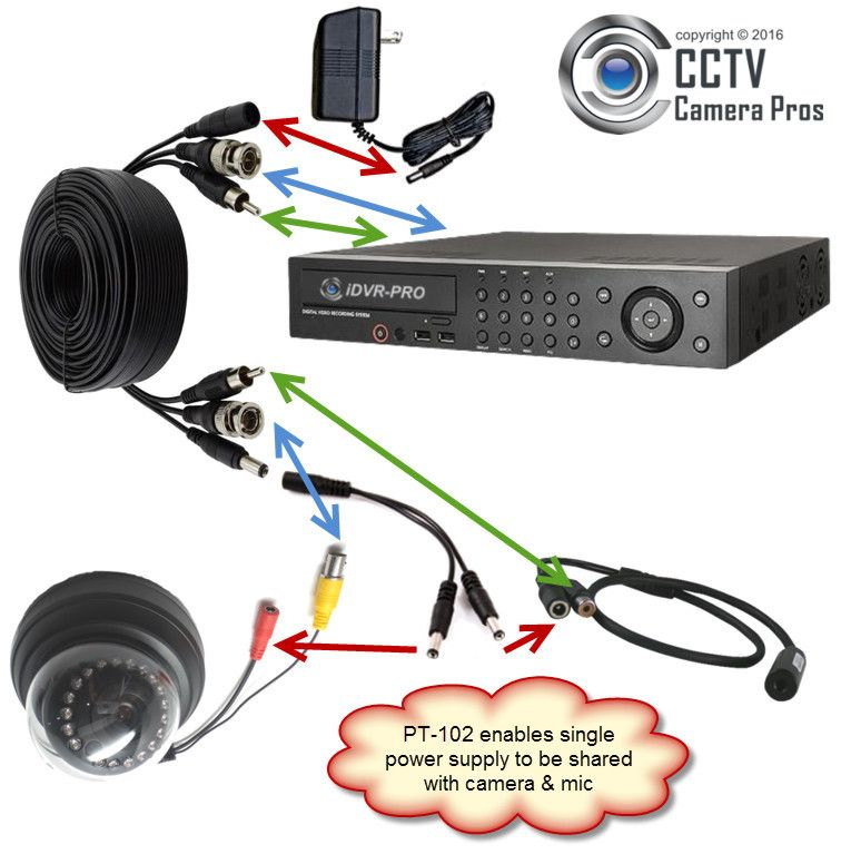 CCTV Mini Surveillance Microphone with Pass Through Power Connectors