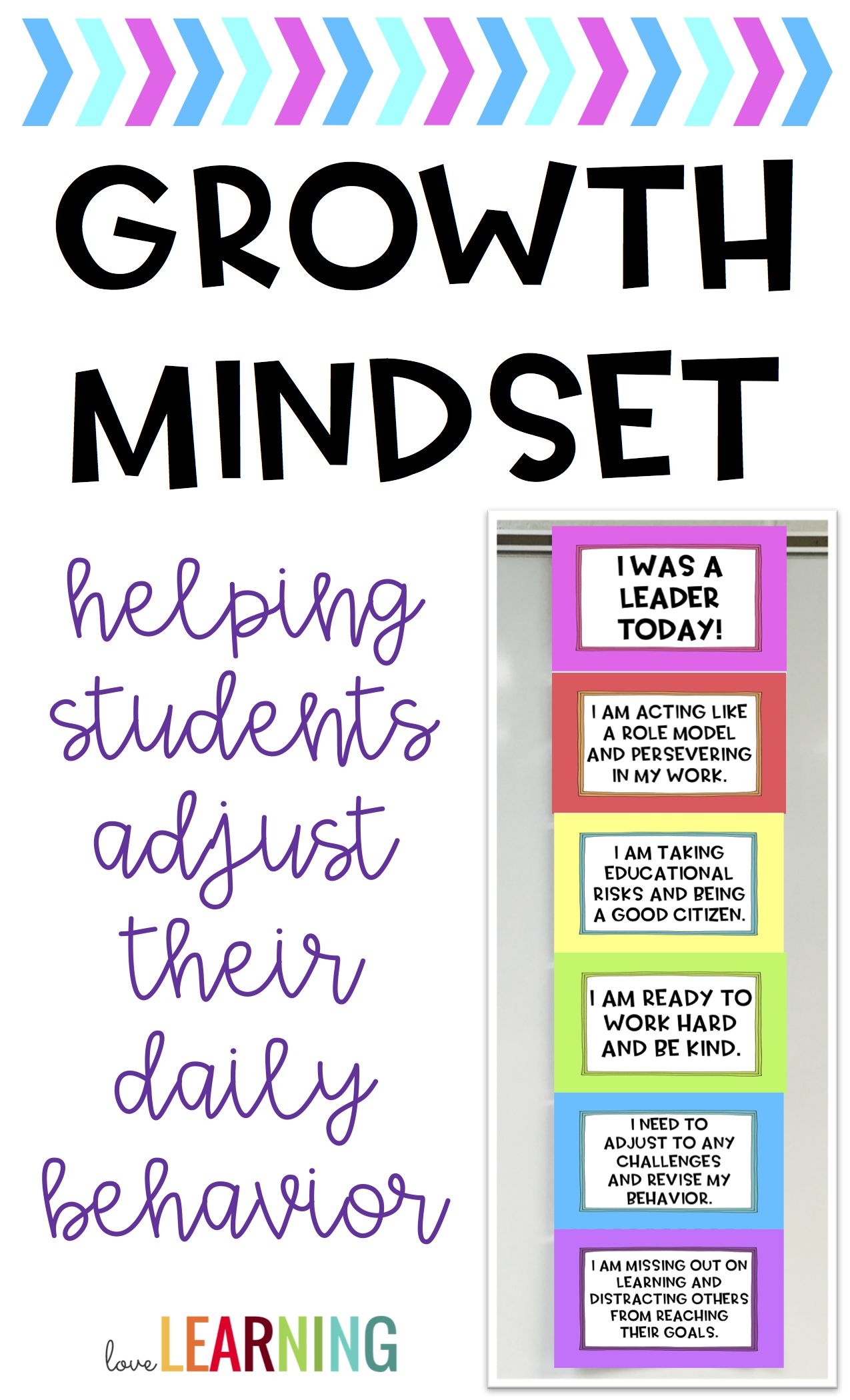 Growth Mindset Clip Chart