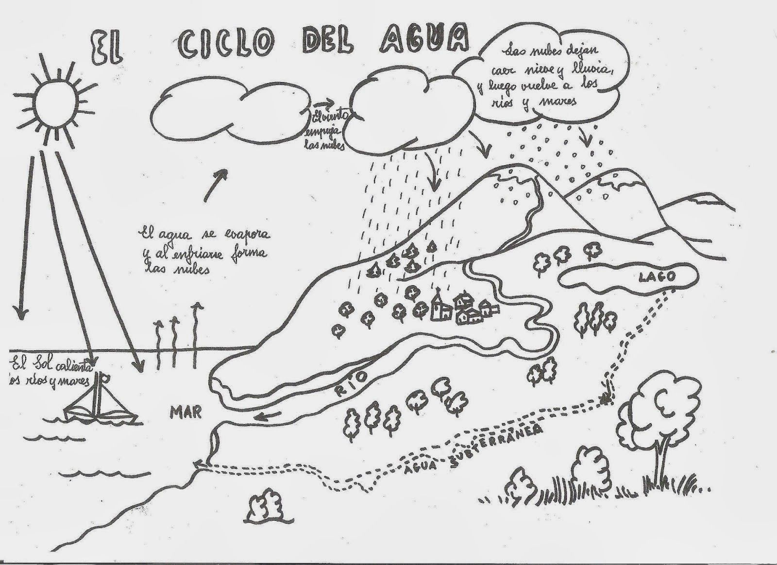 El Ciclo Del Agua Para Colorear Dibujos Para Ninos School Activities Water Cycle Preschool Activities