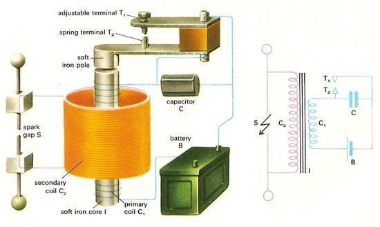 Induction Coil Left Schematic Diagram Right Circuit Diagram