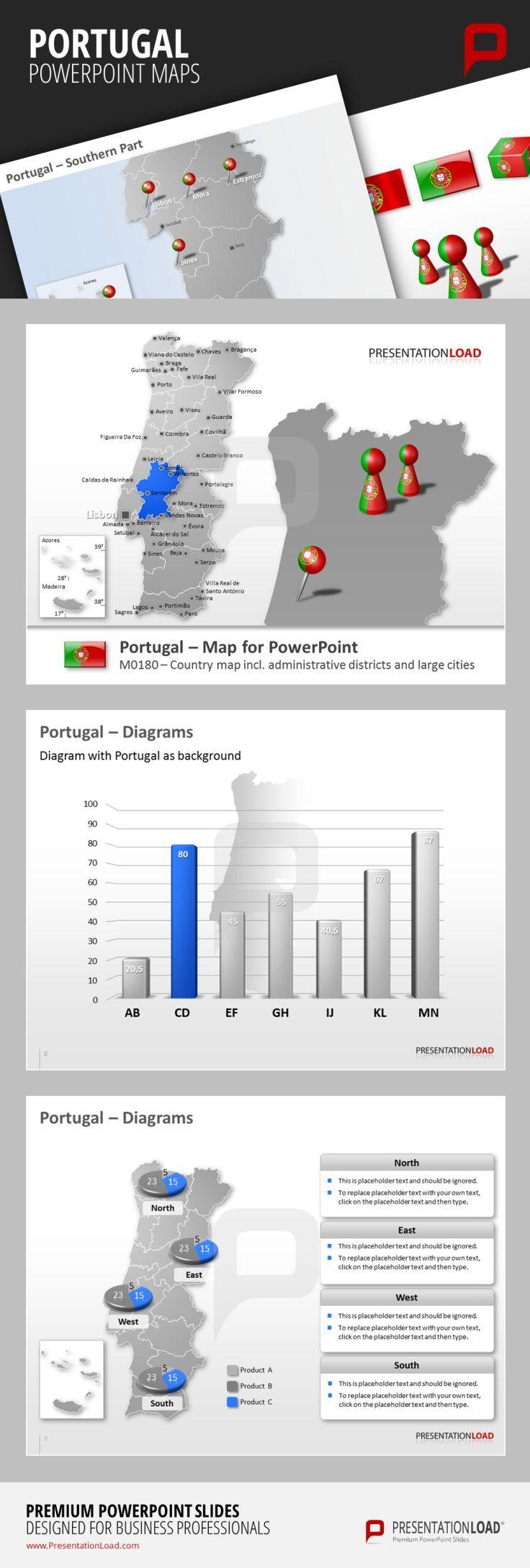 Portugal PowerPoint Länderkarten – Nutzen Sie verschiedene ...