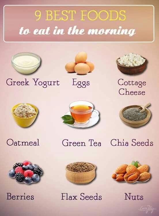 Best Healthy Breakfast Food Healthybreakfast Fun Healthy Breakfast Good Foods To Eat Food Facts