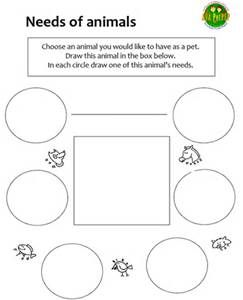 you can use this with early elementary students. After they finish the activity you can compare how the two have similar needs.