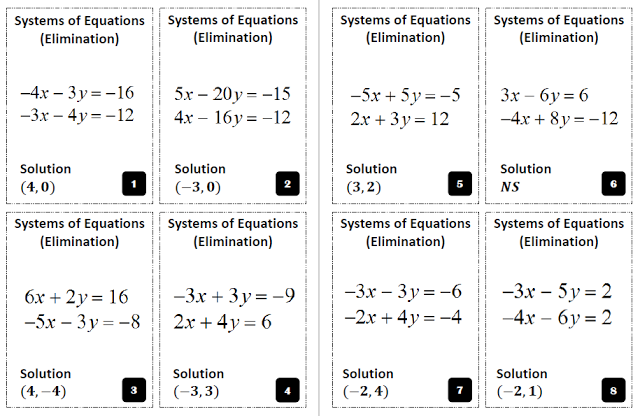 Super Excited To Share These Resources With You Today After All The Amazing Feedback From Twitter Last Week I Linear Equations Equations Systems Of Equations
