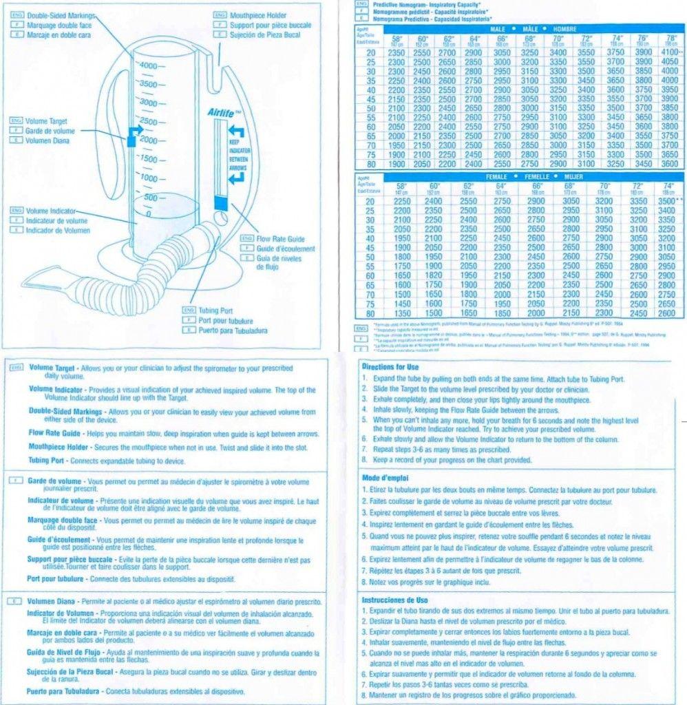 Incentive Spirometer - Respiratory Capacity Chart ...