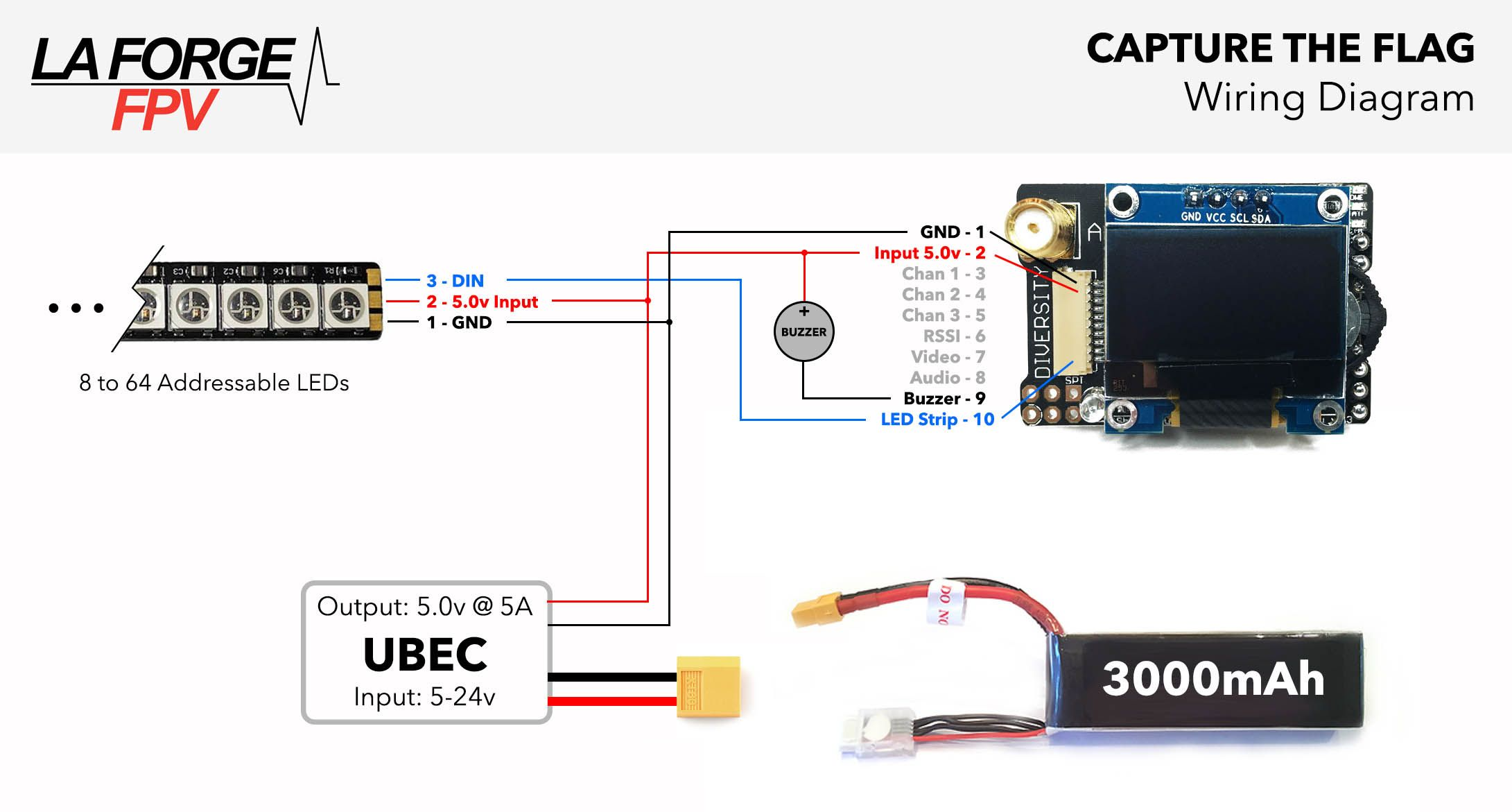 Capture The Flag For Quadcopter Rc Flying Quadrocopter Multirotor Wiring Diagram