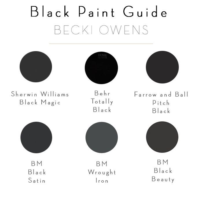 Beautiful Bold Black Bathrooms + Paint Guide