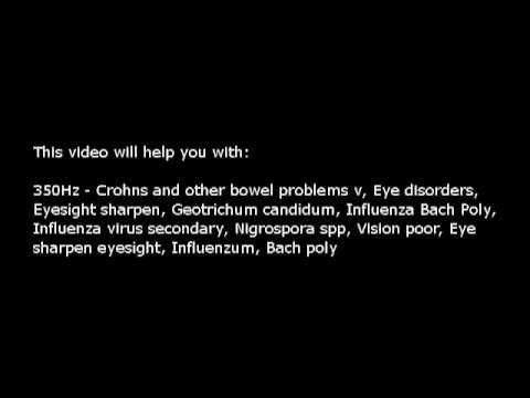 Eye, disorders