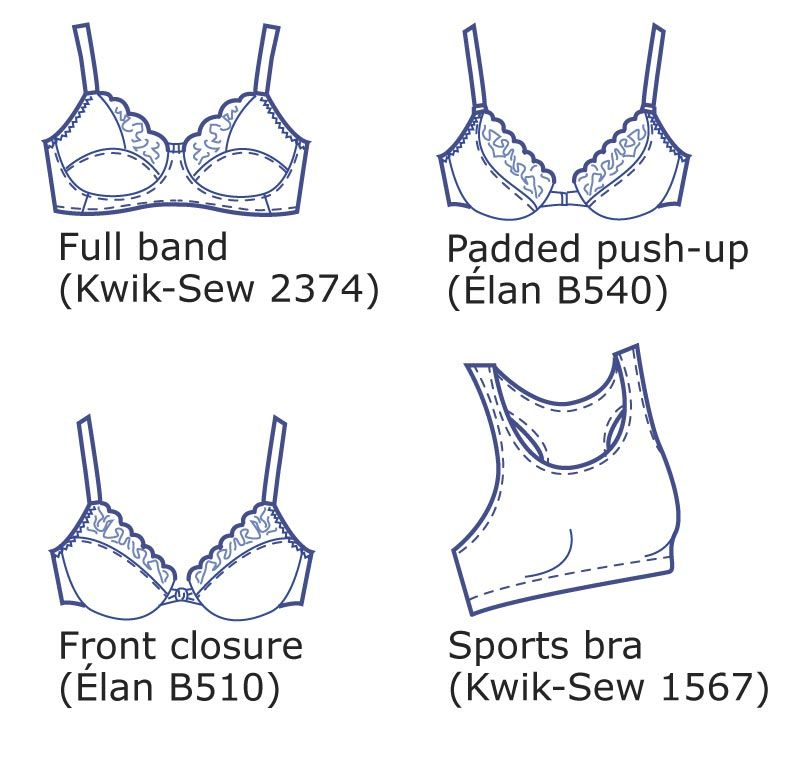 Sew a Custom Bra | needle work | Pinterest | Costura, Patrones and Ropa