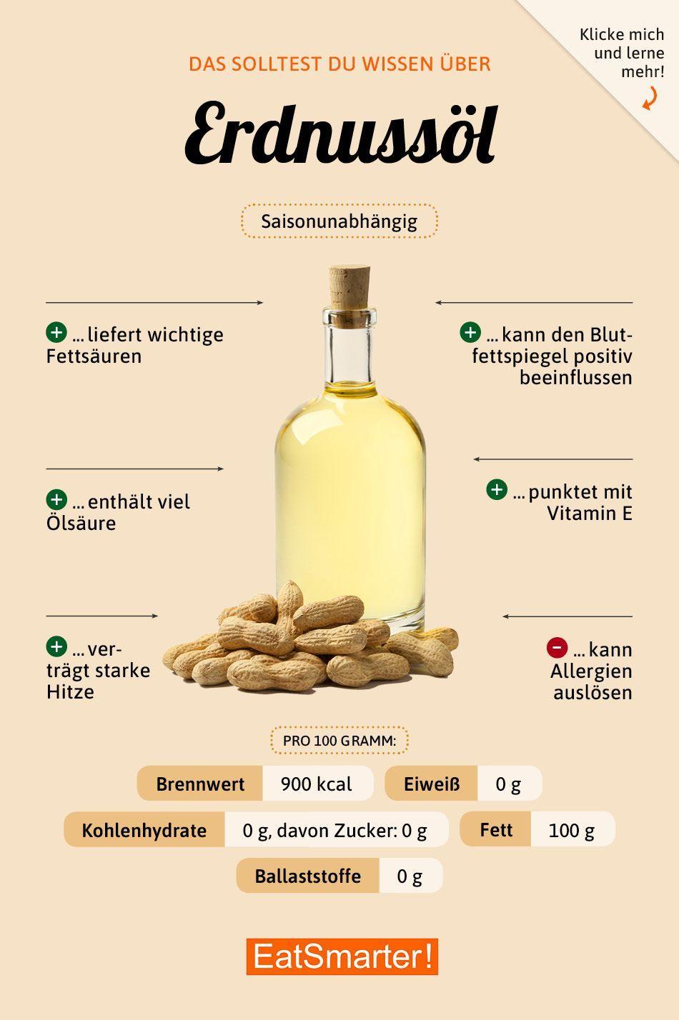 peanut oil -  You should know this about peanut oil! | eatsmarter.de #nutrition #infographic #peanut...
