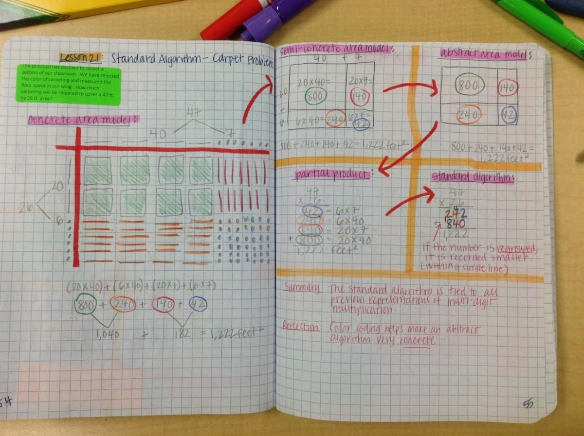 My Japanese Inspired Math Journal Journey Promoting