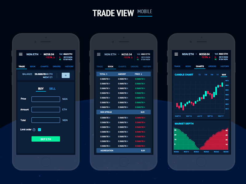 Mobile Trading View
