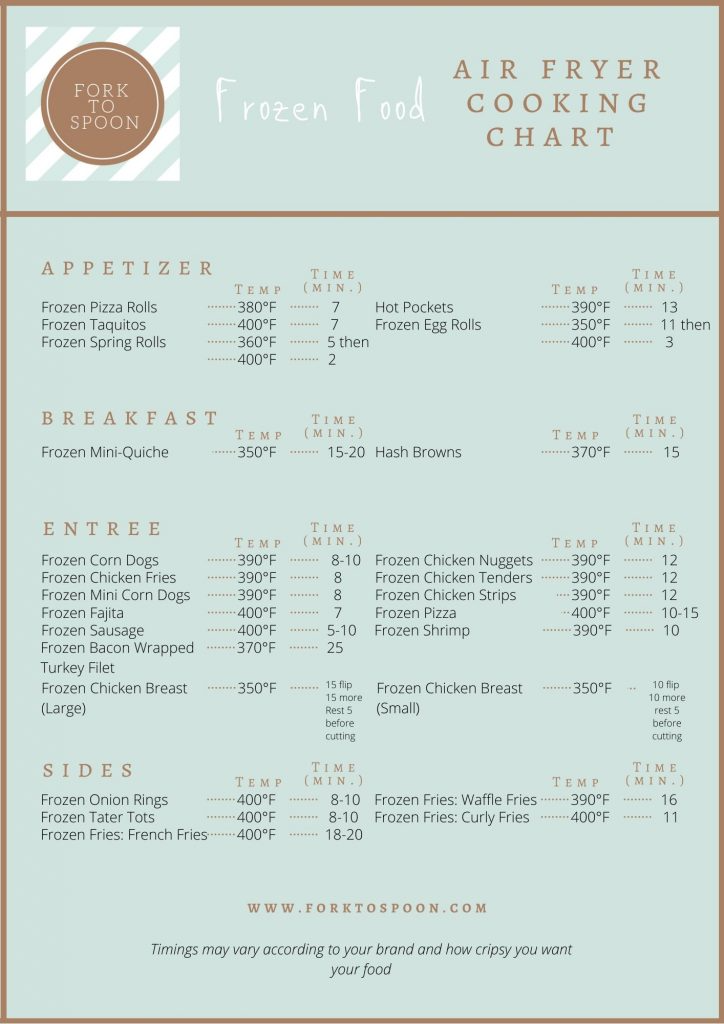 Frozen Foods, Air Fryer Chart in 2020 Air fryer, Frozen