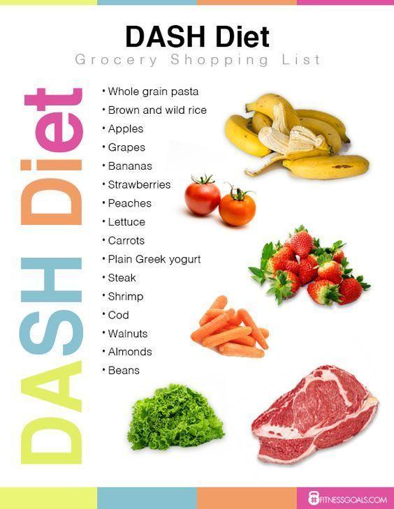 Photo of Die DASH-Diät