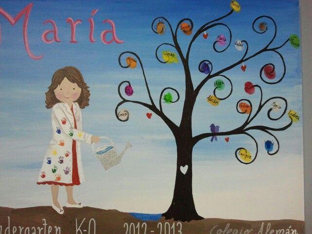 Pin De Esther Barranco En Cuadros Manualidades Manualidades Infantiles Regalo Maestra